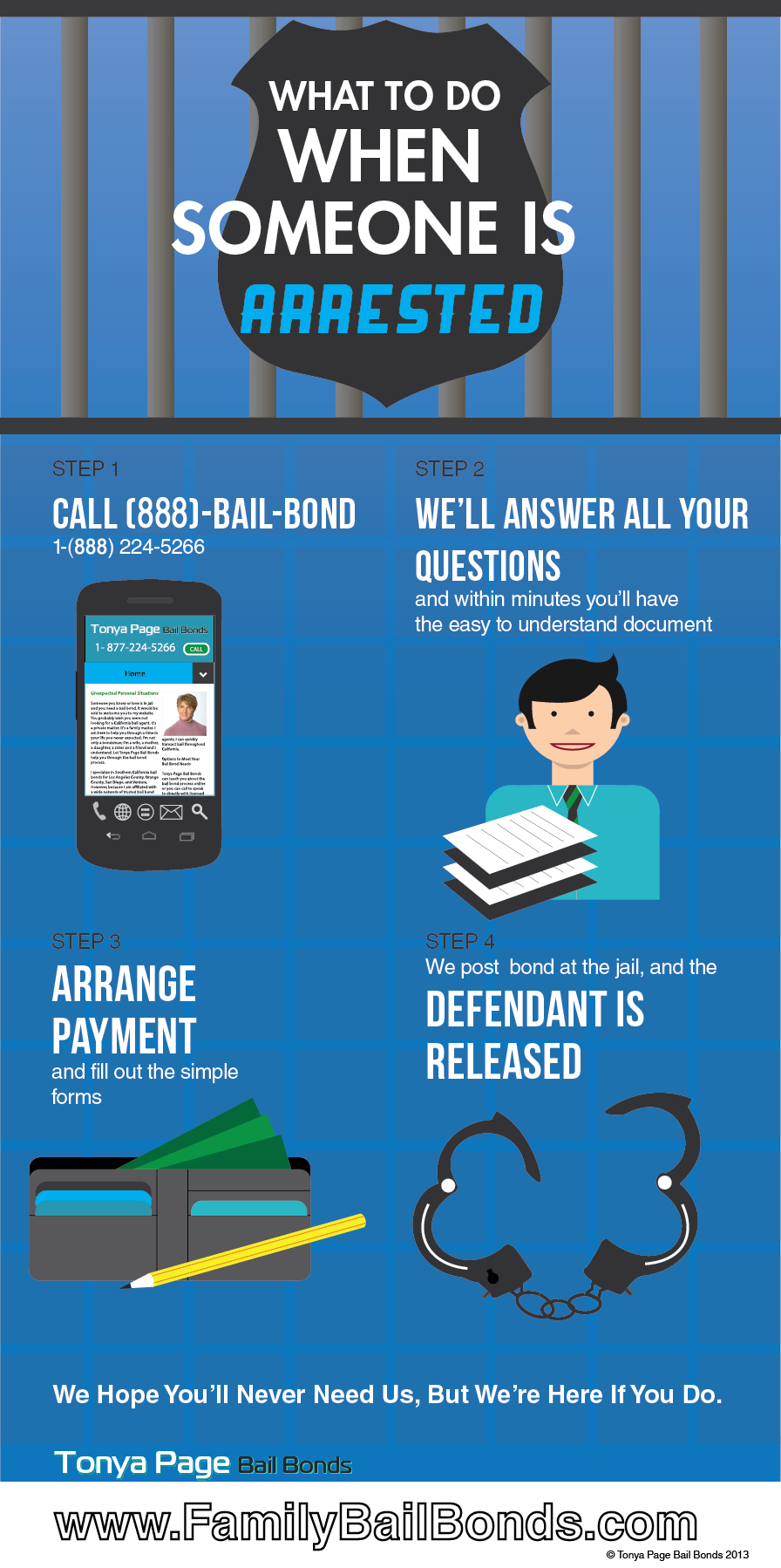 What-To-Do-If-Someone-Is-Arrested-Infographic